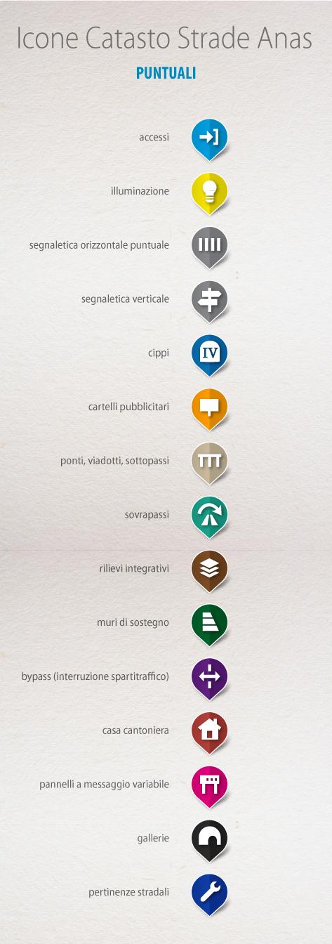 icone-anas-puntuali.jpg