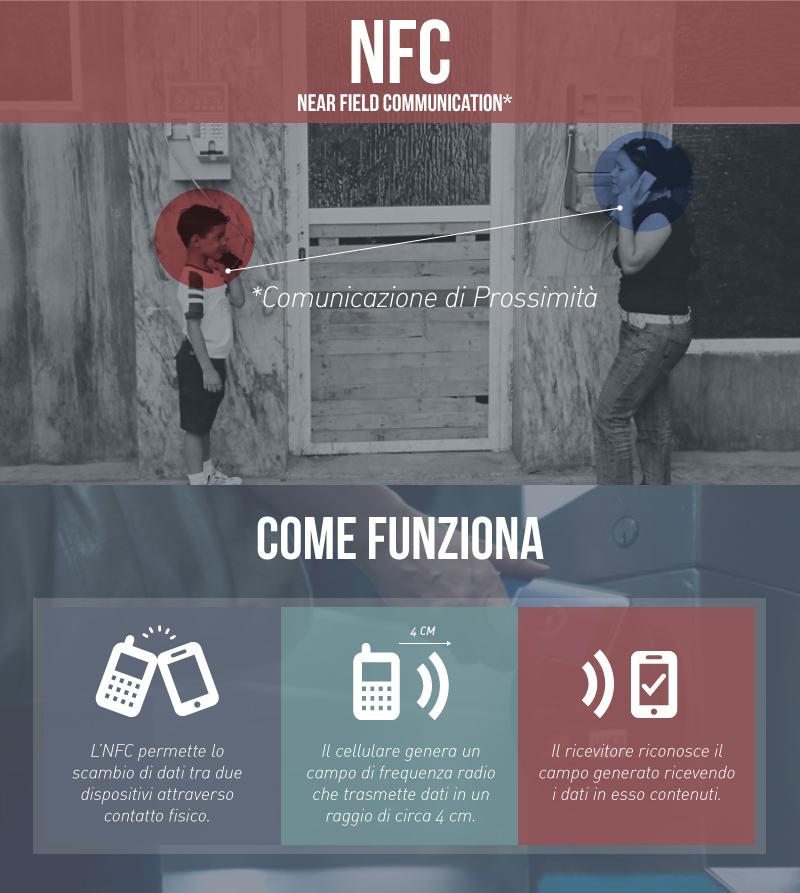 infografica-NFC-A.jpg