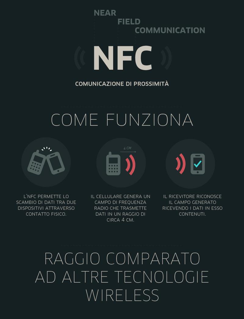 infografica-NFC-B.jpg
