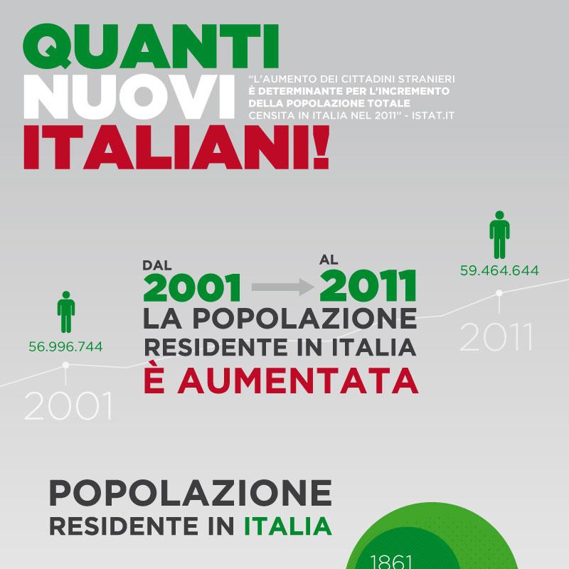 infografica-thumb