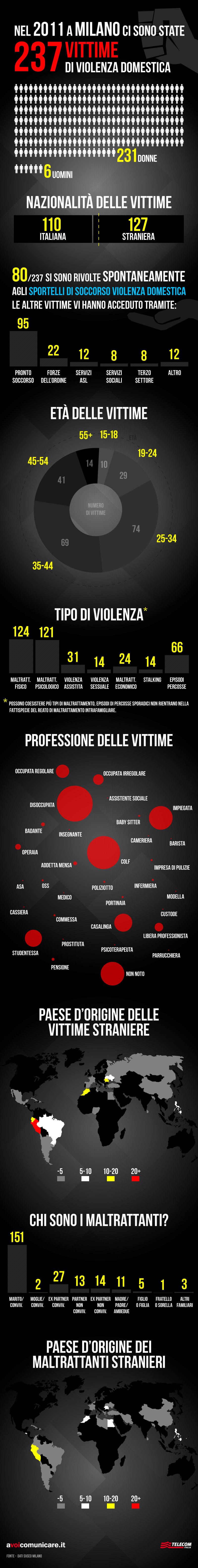 infografica-violenza-domestica.jpg